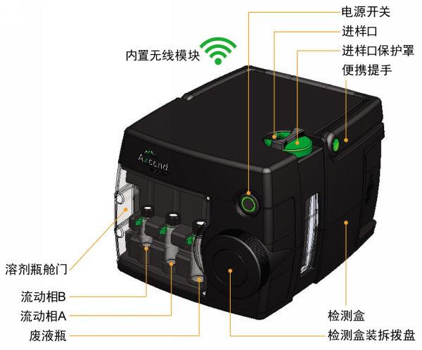 Focus LC 便携式超高效液相色谱